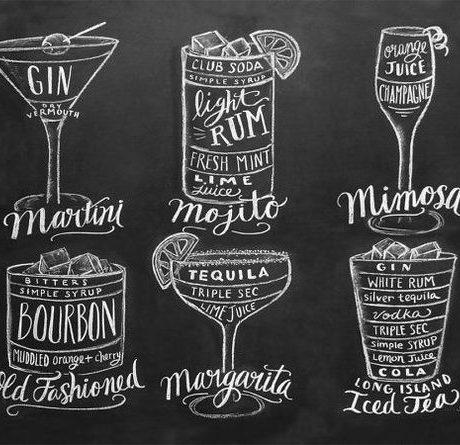 Piccola guida per bere bene a Ponte Milvio: Differenza tra liquori e distillati